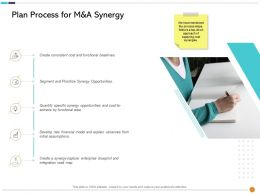 Plan Process For M And A Synergy Model Ppt Powerpoint Presentation Pictures Example File