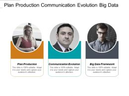 Plan Production Communication Evolution Big Data Framework Innovation Teams Cpb