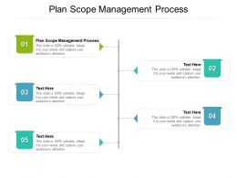 Plan Scope Management Process Ppt Powerpoint Presentation Slides Show Cpb