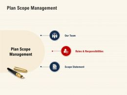 Plan Scope Management Roles Responsibilities Ppt Powerpoint Example 2015