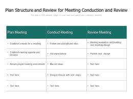 Plan Structure And Review For Meeting Conduction And Review