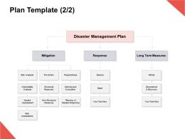 Plan Template Mitigation Response E142 Ppt Powerpoint Presentation Gallery Aids