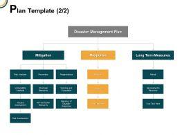 Plan Template Mitigation Response Measures Ppt Powerpoint Presentation Icon Visuals