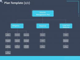 Plan Template Prevention Ppt Powerpoint Presentation Guide
