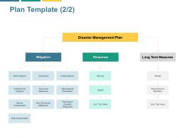 Plan Template Response Ppt Powerpoint Presentation File Formats