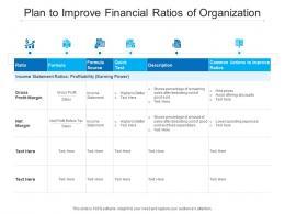 Plan To Improve Financial Ratios Of Organization