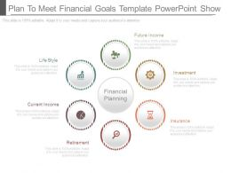Plan To Meet Financial Goals Template Powerpoint Show
