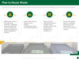 Plan To Reuse Waste Hazardous Waste Management Ppt Topics