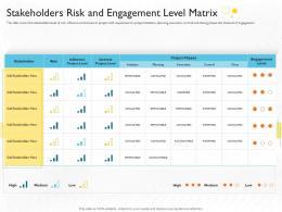 Planing Project Risk And Engagement Level Matrix Ppt Portfolio Background Images