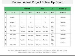 Planned Actual Project Follow Up Board