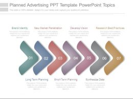 Planned Advertising Ppt Template Powerpoint Topics