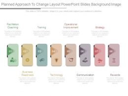 Planned Approach To Change Layout Powerpoint Slides Background Image