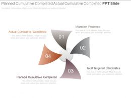 Planned Cumulative Completed Actual Cumulative Completed Ppt Slide