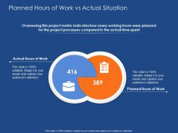 Planned Hours Of Work Vs Actual Situation Success Evaluation Ppt Powerpoint Example File