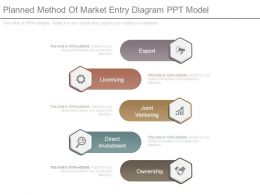 Planned Method Of Market Entry Diagram Ppt Model