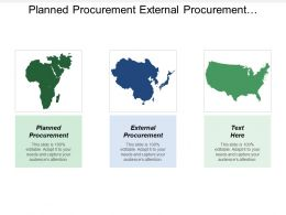 Planned Procurement External Procurement Characteristics Risk Procurement Document