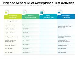 Planned Schedule Of Acceptance Test Activities