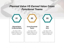 Planned Value Vs Earned Value Cross Functional Teams Cpb
