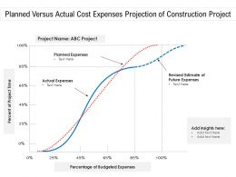 Planned Versus Actual Cost Expenses Projection Of Construction Project