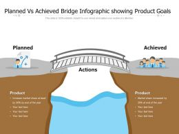 Planned Vs Achieved Bridge Infographic Showing Product Goals