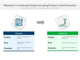 Planned Vs Achieved Goals Including Product And Promotion