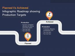Planned Vs Achieved Infographic Roadmap Showing Production Targets
