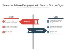 Planned Vs Achieved Infographic With Goals On Direction Signs