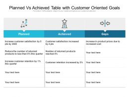 Planned Vs Achieved Table With Customer Oriented Goals