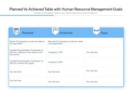 Planned Vs Achieved Table With Human Resource Management Goals