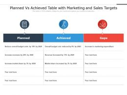 Planned Vs Achieved Table With Marketing And Sales Targets
