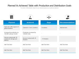 Planned Vs Achieved Table With Production And Distribution Goals
