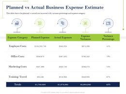 Planned Vs Actual Business Expense Estimate Planned Ppt Powerpoint Gallery
