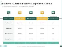Planned Vs Actual Business Expense Estimate Ppt Powerpoint Presentation Summary Slide