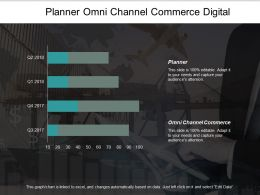 Planner Omni Channel Commerce Digital Transformation Reputation Management Cpb