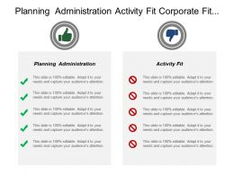 Planning Administration Activity Fit Corporate Fit Alliance Fit