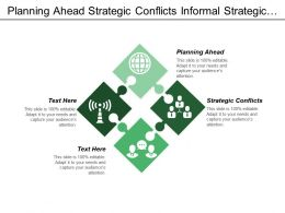 Planning Ahead Strategic Conflicts Informal Strategic Management Modes Cpb