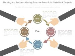 Planning And Business Meeting Template Powerpoint Slide Deck Template