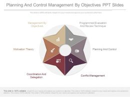 Planning And Control Management By Objectives Ppt Slide