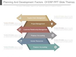 Planning And Development Factors Of Erp Ppt Slide Themes