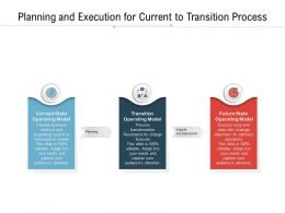 Planning And Execution For Current To Transition Process