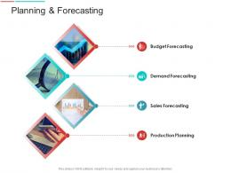Planning And Forecasting Supply Chain Management Architecture Ppt Brochure