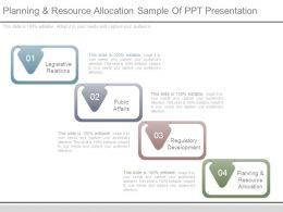 Planning And Resource Allocation Sample Of Ppt Presentation