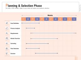 Planning And Selection Phase Goal Definition Ppt Powerpoint Presentation File Grid