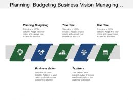 Planning Budgeting Business Vision Managing Budget External Influences