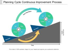 Planning Cycle Continuous Improvement Process Powerpoint Guide