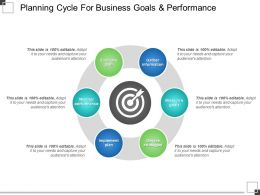 Planning Cycle For Business Goals And Performance Powerpoint Layout