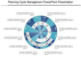 Planning Cycle Management Powerpoint Presentation