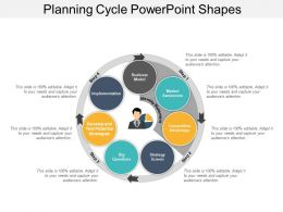 Planning Cycle PowerPoint Shapes