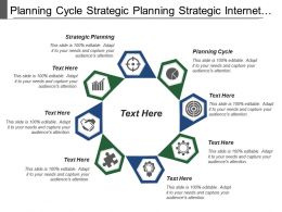 Planning Cycle Strategic Planning Strategic Internet Marketing Plan