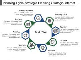 Planning Cycle Strategic Planning Strategic Internet Marketing Plan